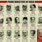 Functions of Prime Ministers of India IAS UPSC
