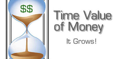 Time Value of Money : Concept and Calculator
