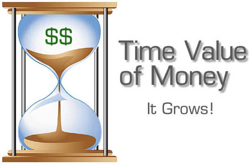time value of money paper Latest news, expert advice and information on money pensions, property and more.