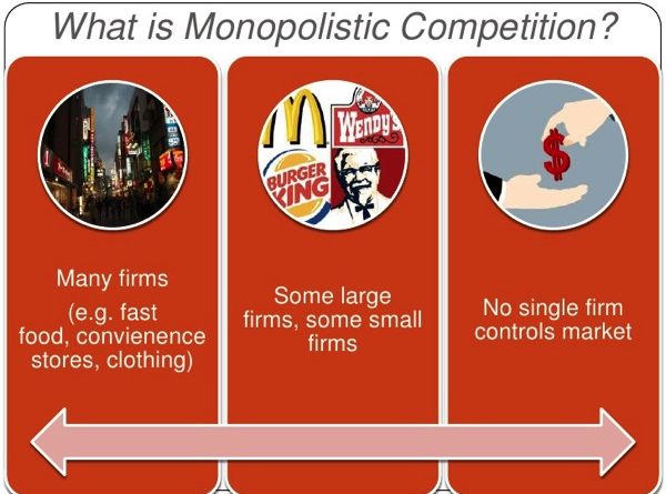 monopoly economics and monopolistic competition Managerial economics unit 3: perfect competition, monopoly and monopolistic competition rudolf winter-ebmer johannes kepler university linz summer term 2014.