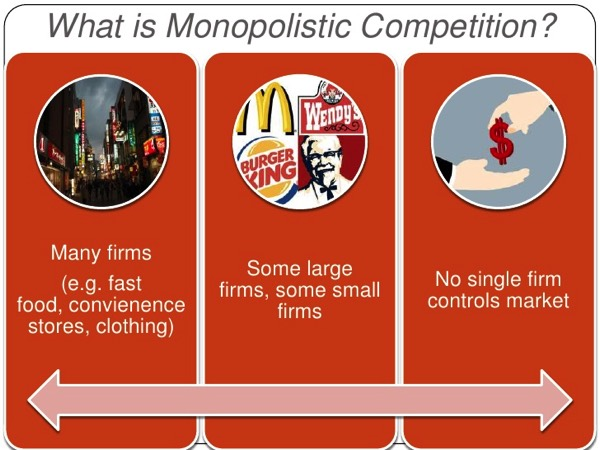 Monopolistic Competition Concept Definition Graph