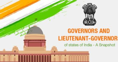 Appointment of governor of state in India