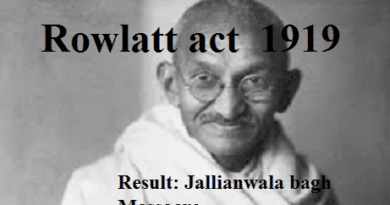 essay on rowlatt act Here is your essay on gandhi's early activism in india: the government came out with the repressive rowlatt act which the nationalists took as an insult.