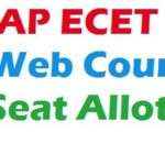AP ECET Allotment Order