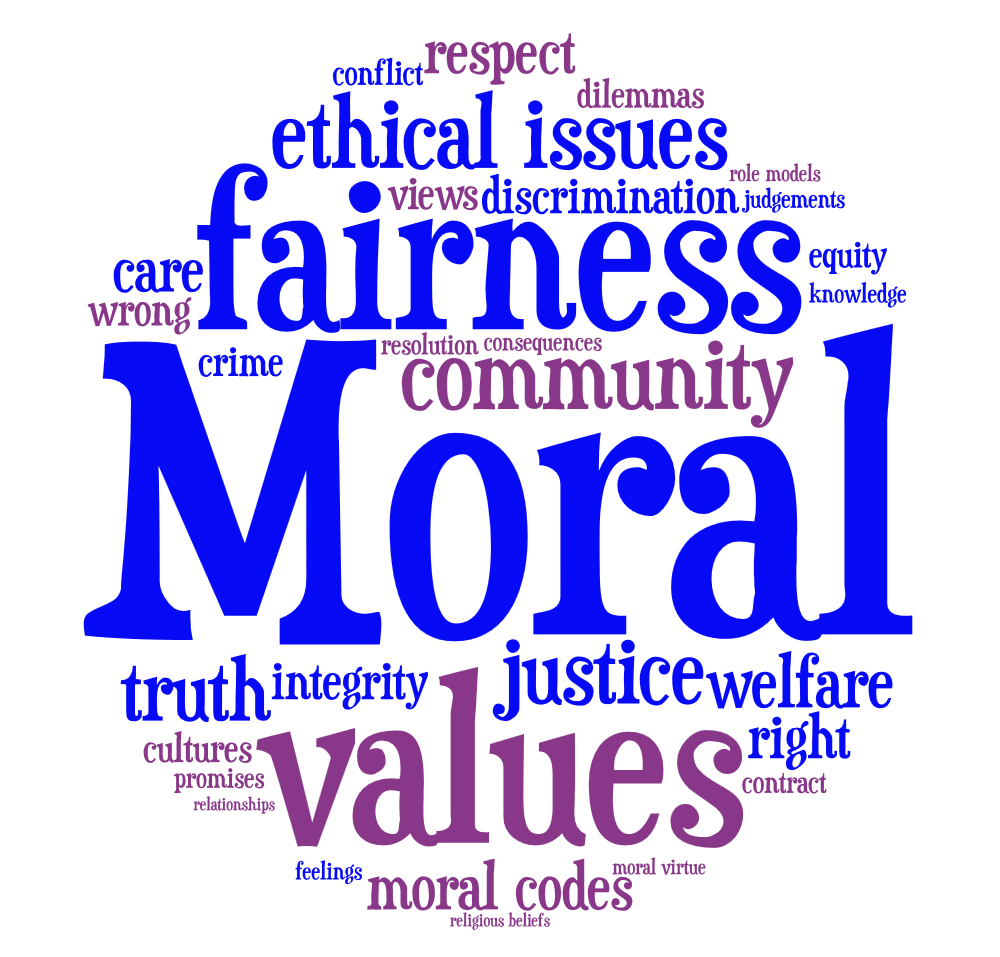 importance of moral values and ethics in students life Do their work and influence the identity development of students moral values are values that express ideas about the good life values are important tools for moral judgment.