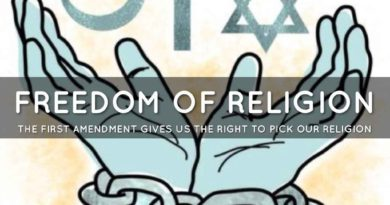 Right to Freedom of Religion in Indian Constitution | Secularism