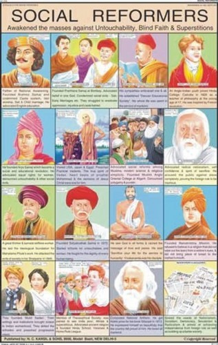 Social reformers of India