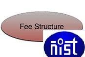 NSIT Delhi Fee Structure