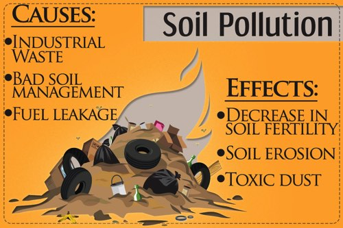 water and soil pollution in pakistan environmental sciences essay Some point sources of water pollution include waste products from  from https:// wwwukessayscom/essays/environmental-sciences/air-.