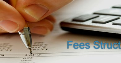 SNAP Exam Fee Structure