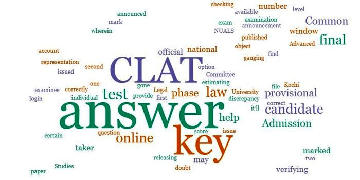 CLAT Answer Key 2018