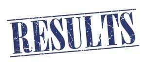 JIPMER 2020 Result