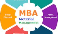 M.B.A Material Management