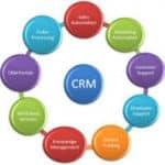 M.B.A. (Customer Relationship Management)