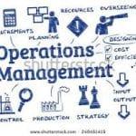 M.B.A. Operations Management