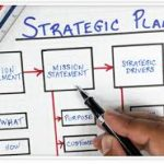 M.B.A. Strategic Management