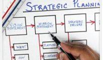 M.B.A. Strategic Management